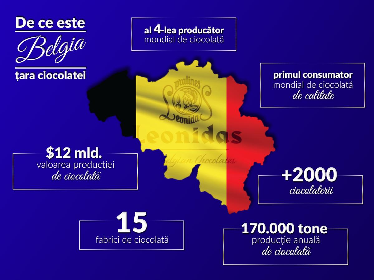 Belgia-tara-ciocolatei